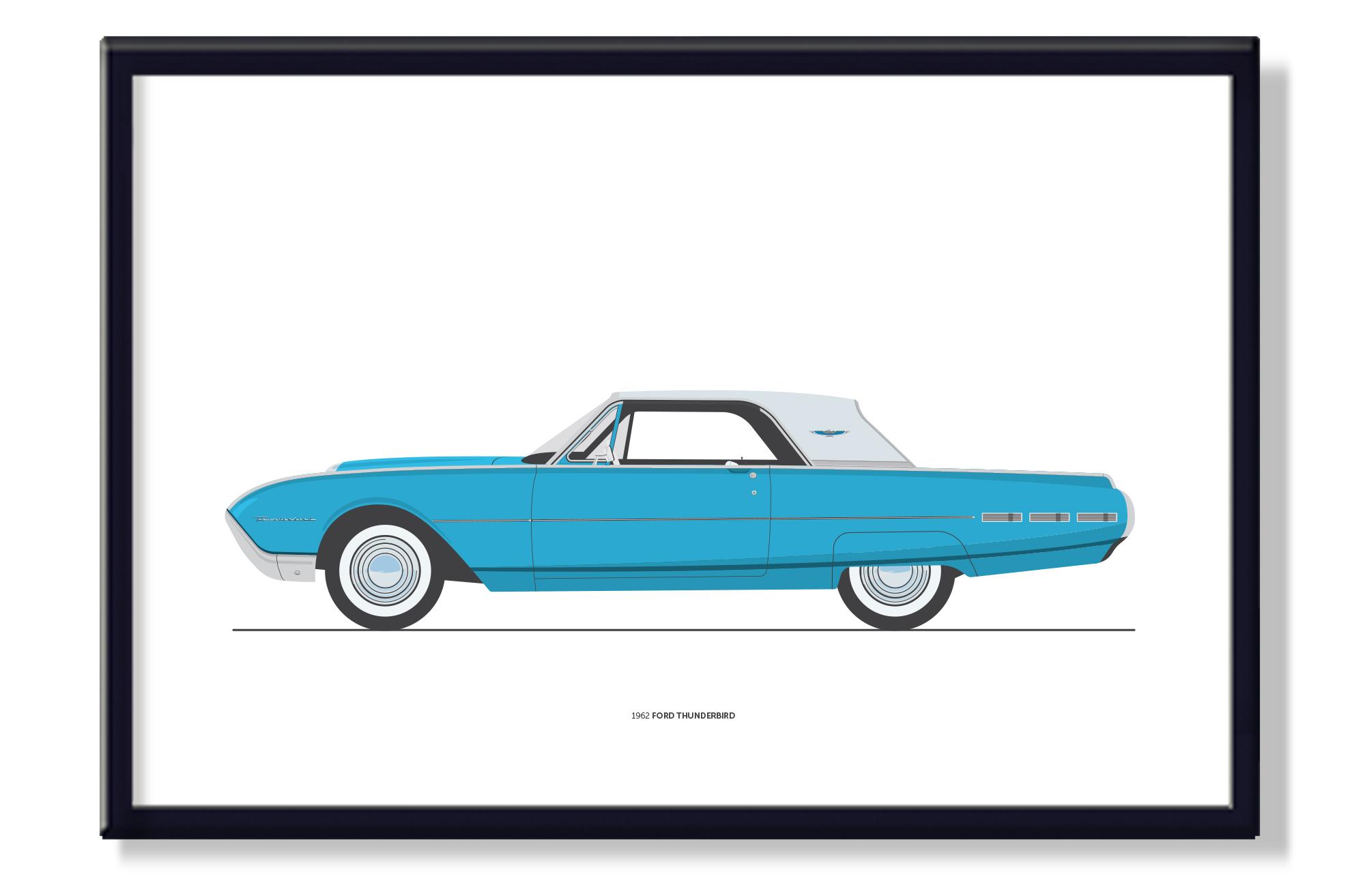 Blog-image-Ford-Thunderbird-Cyan